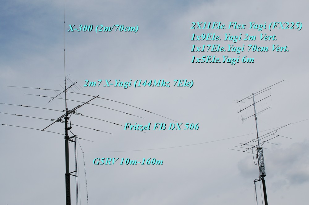 Primary Image for DK2NVA