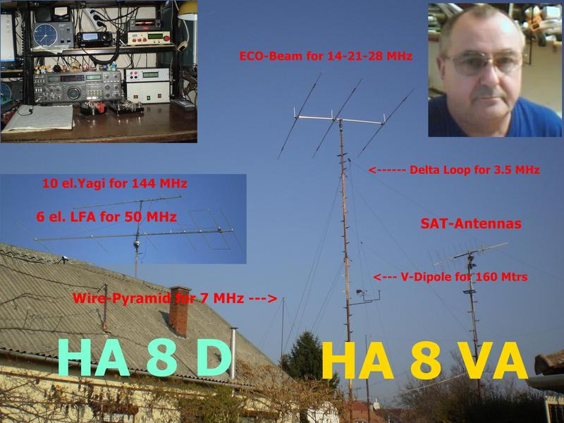 Primary Image for HA8VA