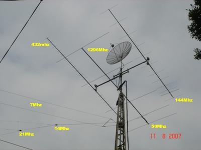 Primary Image for LX2LA