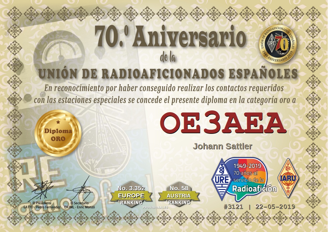 Primary Image for OE3AEA