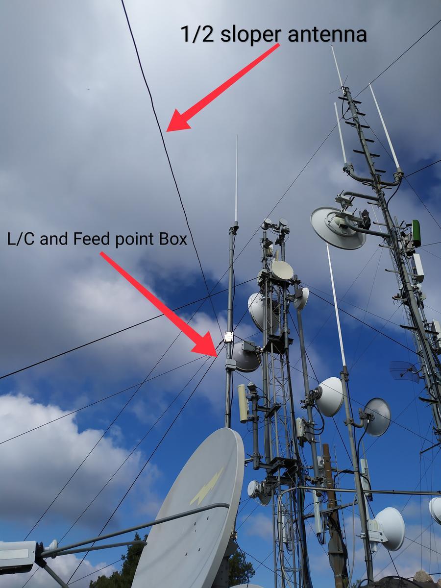 Primary Image for IZ0EGC/B