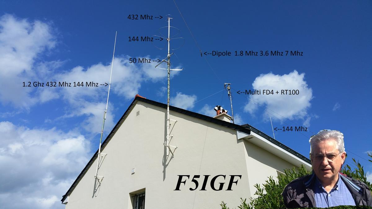 Primary Image for F5IGF