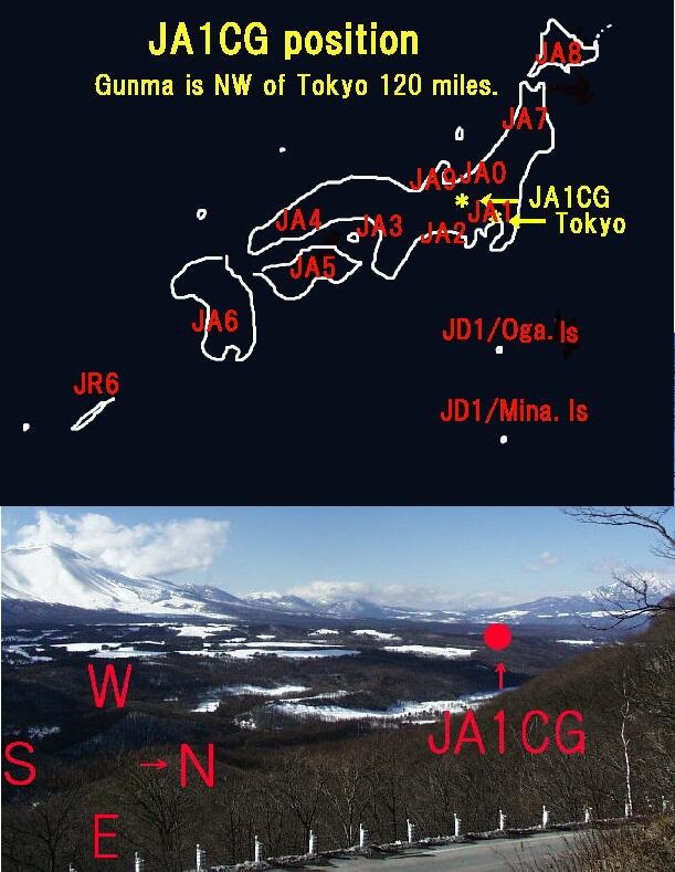 Primary Image for JA1CG