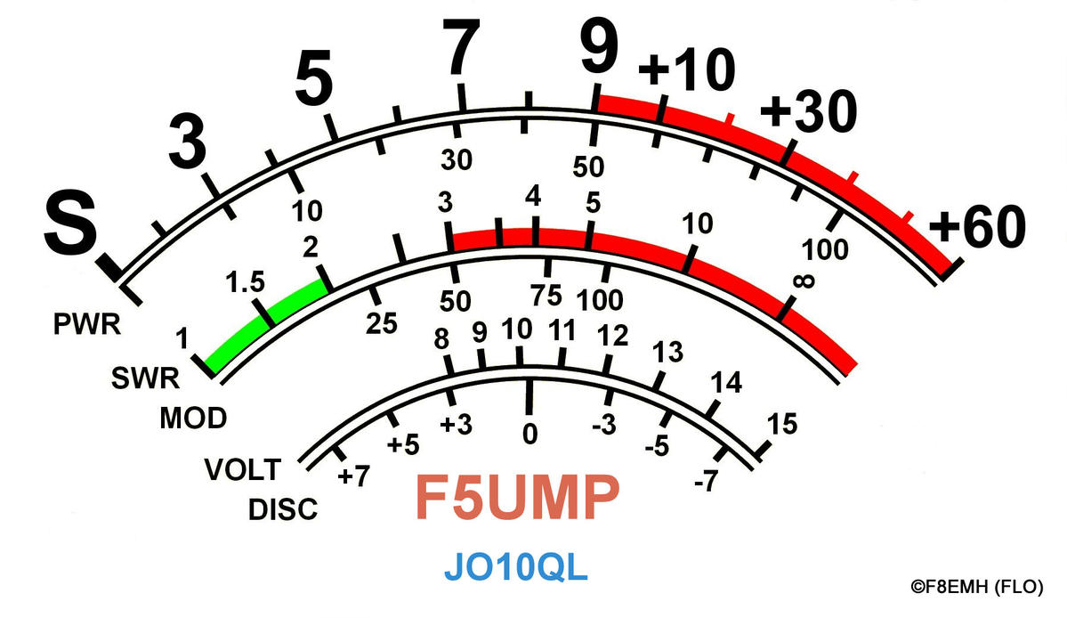 Primary Image for F5UMP