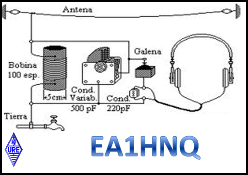 Primary Image for EA1HNQ