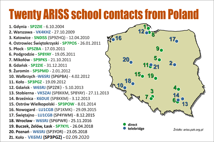 Primary Image for 3Z20ARISS