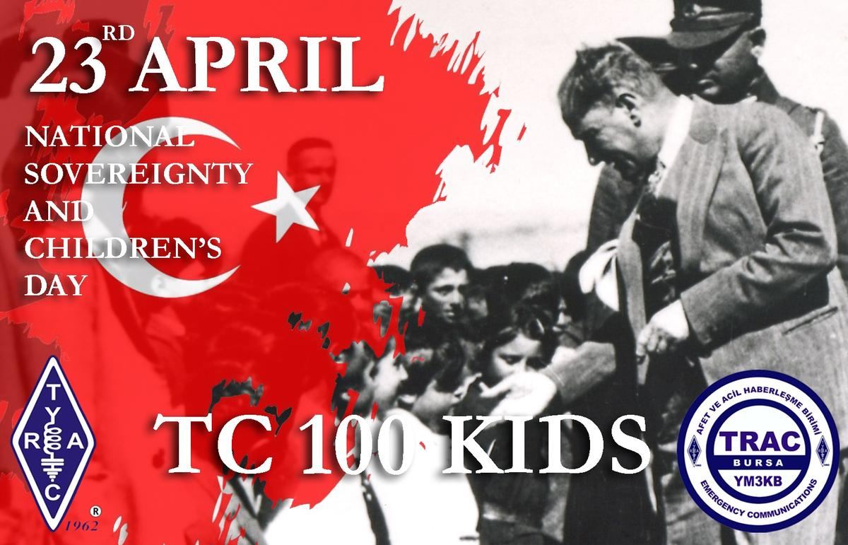 Primary Image for TC100KIDS