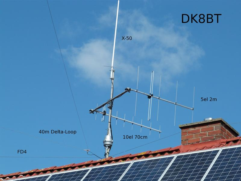 Primary Image for DK8BT
