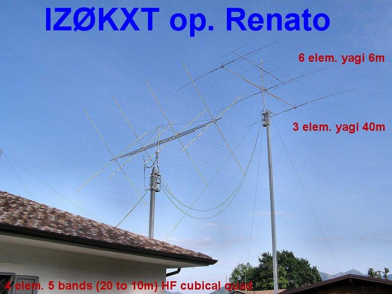 Primary Image for IZ0KXT