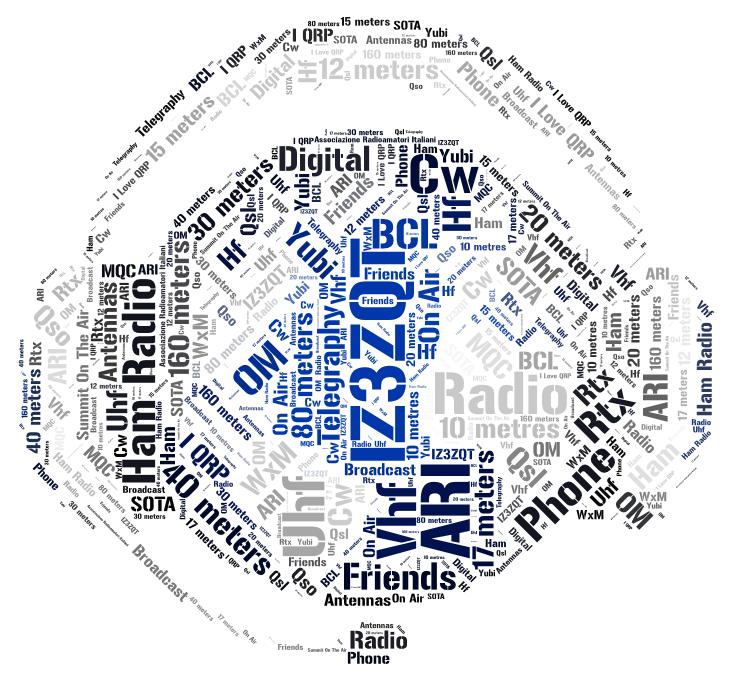 Primary Image for IZ3ZQT
