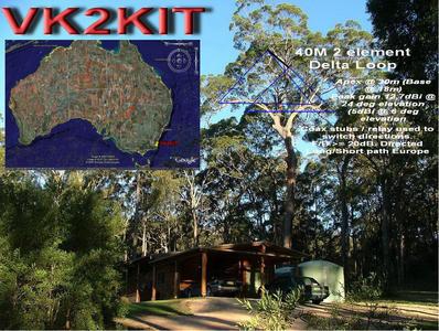 Primary Image for VK2KIT