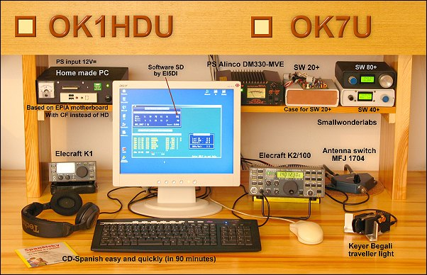 Primary Image for OK7U