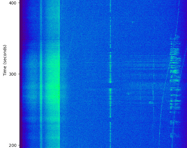 Primary Image for W6MSU