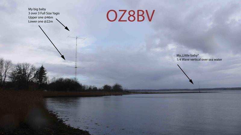 Primary Image for OZ8BV