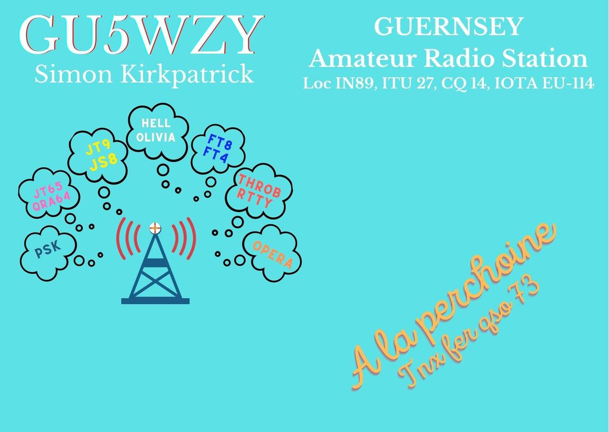 Primary Image for GU5WZY