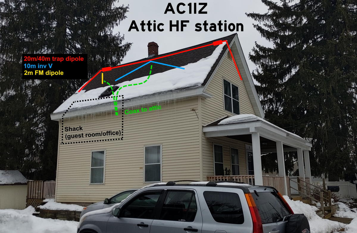 Primary Image for AC1IZ